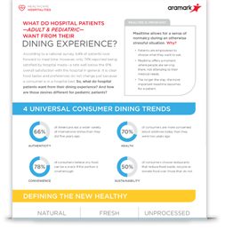 Patient Dining Experience Infographic