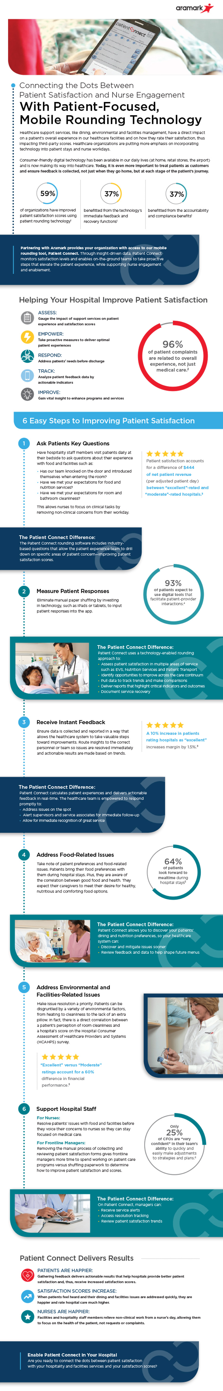 PatientConnectGraphic